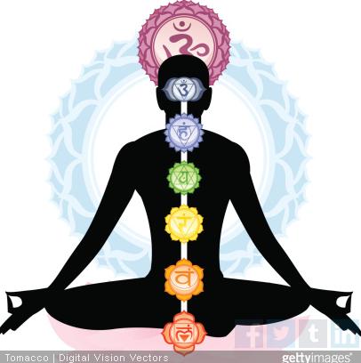 3 clefs pour comprendre la médecine ayurvédique